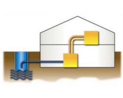 pompe di calore milano acqua acqua