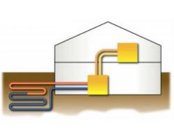 pompe di calore milano geotermiche