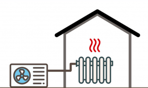 pompa di calore milano aria acqua